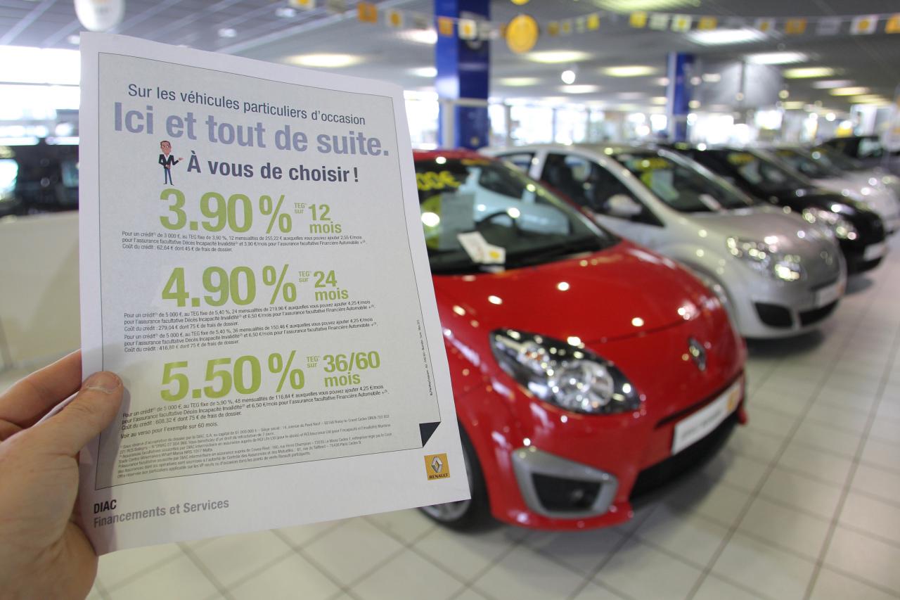 certificat vente automobile