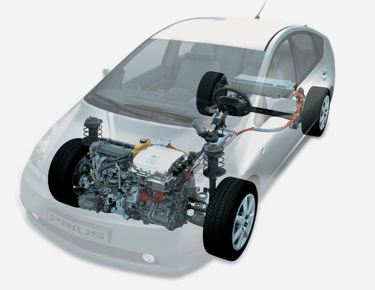 offre voiture hybride